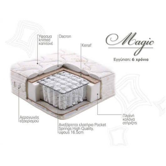 LINEA STROM MAGIC INFO